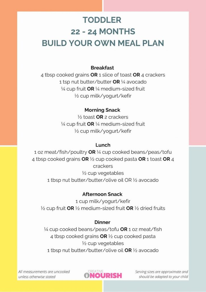 22-24 month old toddler meal plan build your own
